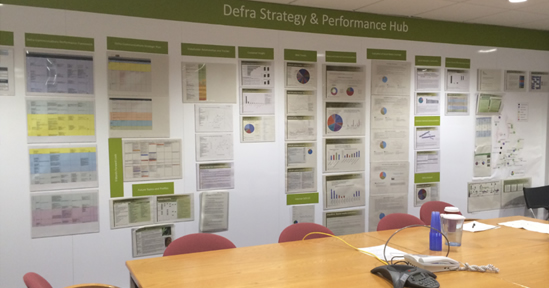Defra Strategy and Performance Hub
