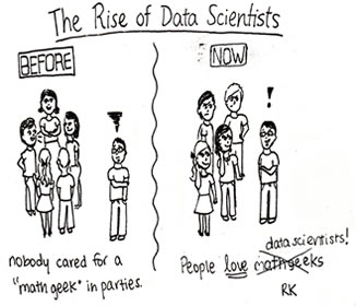 Rise of the Data Scientists